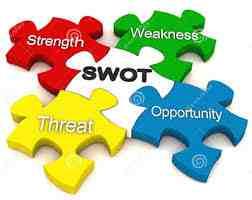 مثال کامل تشکیل ماتریس SWOT برای یک شرکت،برنامه استراتژیک سازمان،مدیریت استراتژیک