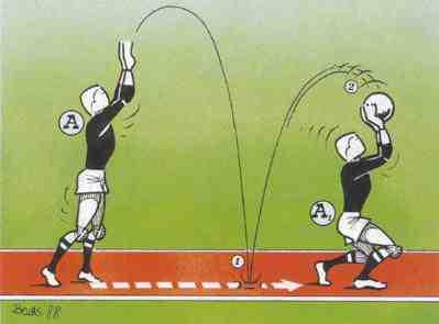 گزارش تخصصی آموزش والیبال در مدارس