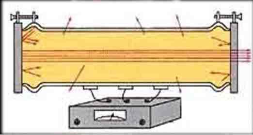 لیزر گازی