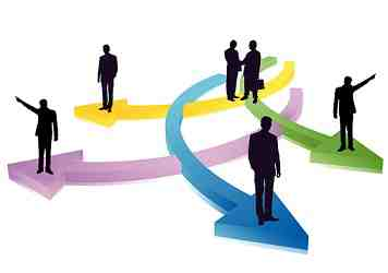 پاورپوینت فرهنگ و ارتباطات سازمانی