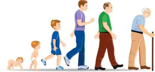 موانع رشد و تکامل انسان