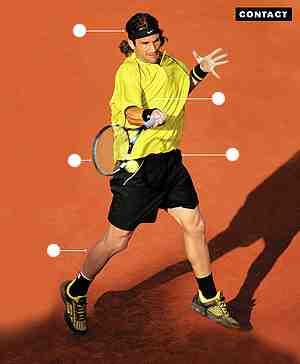 پاورپوینت تحلیل فورهند تنیس tennis forhand