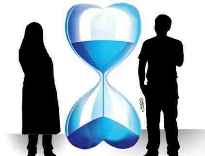تحقیق درباره افزایش سن ازدواج