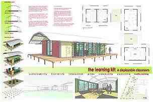 تحقیق معماری پایدار