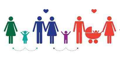 مقاله مدیریت مهارتهای اجتماعی خانواده