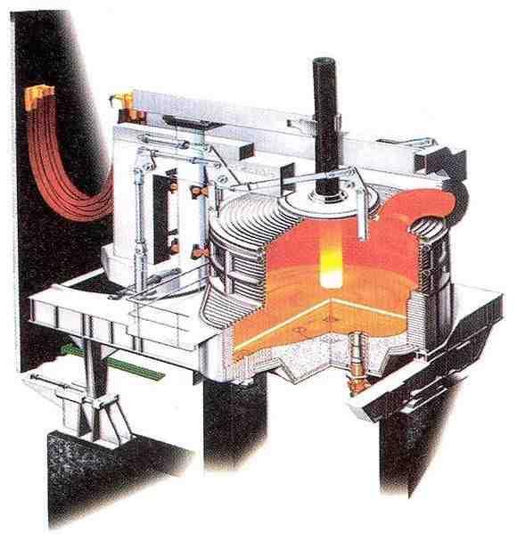 مقاله درباره کوره های الکتریکی