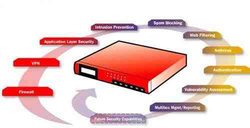 مقاله امنیت شبکه لایه بندی شده