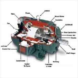تحقیق موتور الکتریکی و انواع آن