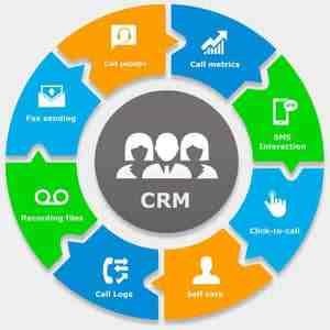 مقاله CRM و مشتری مداری