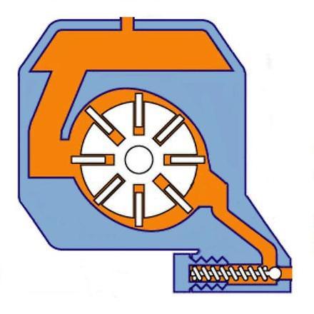 مقاله تعمیر و نگهداری انواع پمپ های هیدرولیک