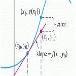 مقاله حل عددی معادلات دیفرانسیل